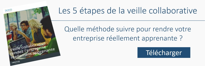 CTA Ebook Veille collaborative